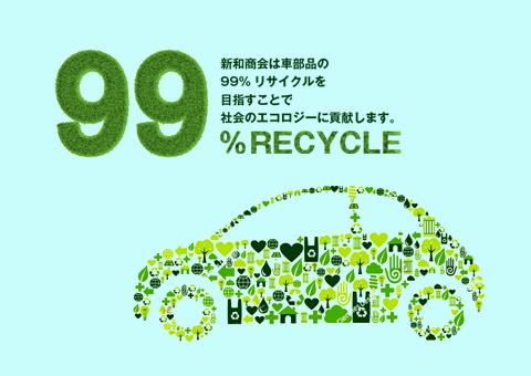 地球にやさしく、人にやさしく、車にやさしく。わたしたちは、99%エコロジーに取り組んでいます。