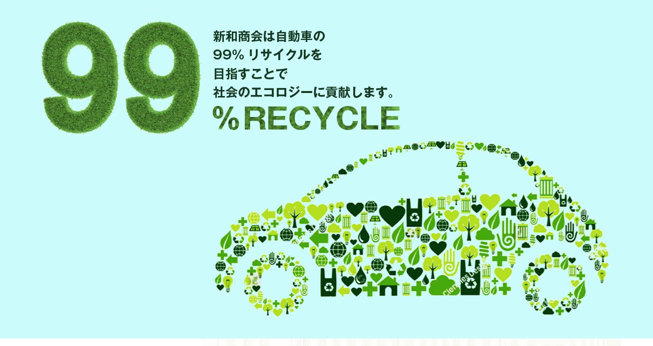 全社一丸99%のリサイクルを目指します